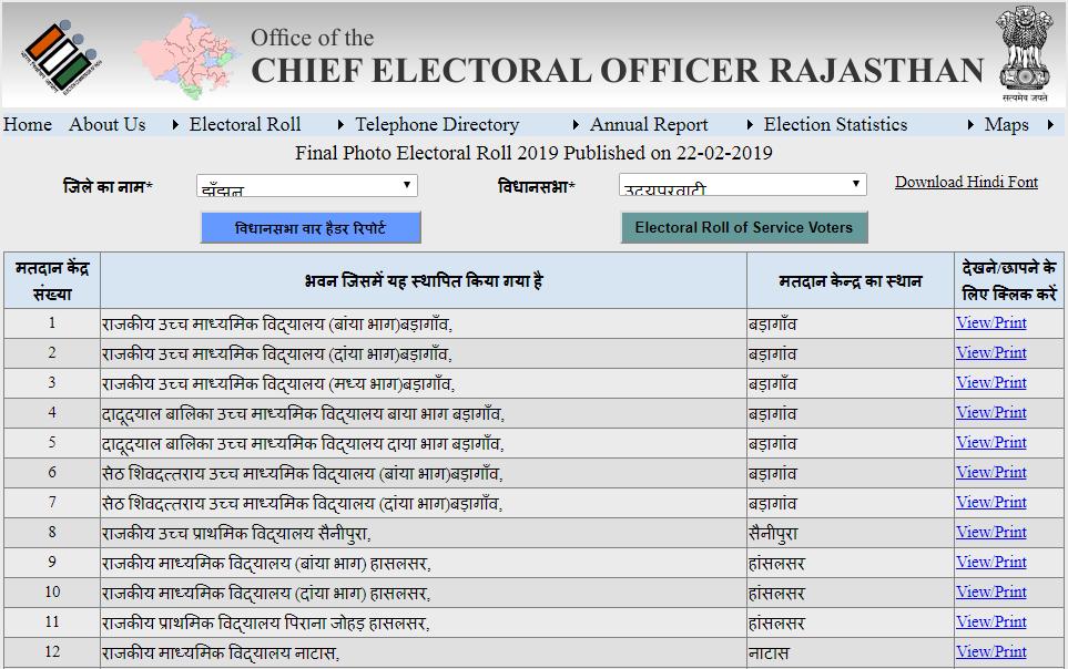 Rajasthan Voter List 2019 PDF Download - Electoral Roll 2019