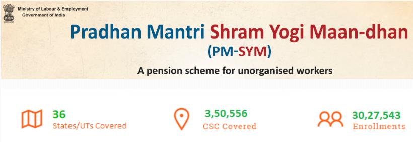PM Shram Yogi Mandhan Yojana [PMSYM]