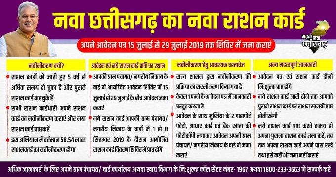 [Navinikaran] CG New Ration Card 2019 Registration Form [Jankari In Hindi] - khadya.cg.nic.in