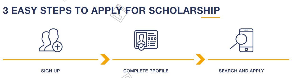Vidyasaarathi Scholarship Registration