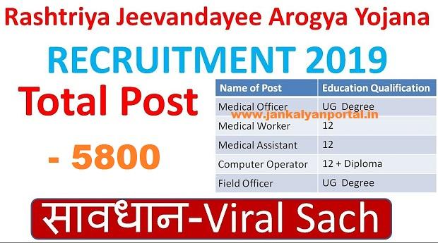 Rashtriya Jeevandayee Arogya Yojana Recruitment - Vacancy 2019