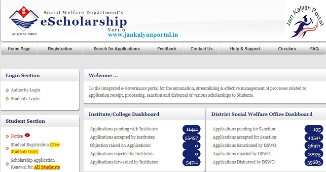 escholarship.uk.gov.in Uttarakhand Scholarship - Online Form, Status, Eligibility, List