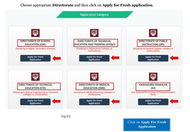 Swami Vivekananda Scholarship Online Registration Step 2