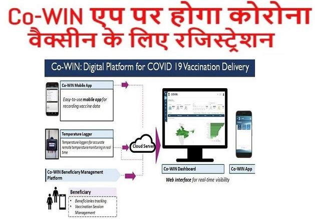 Co-Win App Download - Covid 19 Vaccine Registration Cowin App APK [Co Win Software]